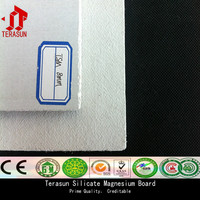 CE approval class A1 fire rating test upgraded waterproof acoustic gypsum board