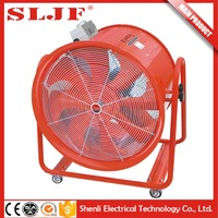 hot sale industrial small squirrel cage fans