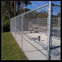 Dog Proof Chain Link Fence