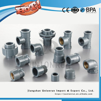 Manufacturer High Pressure DIN Standard Sanitary Fittings Plastic Names of Pvc Pipe Fittings