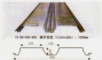 1.0mm thick corrugated galvanized steel rittal panel