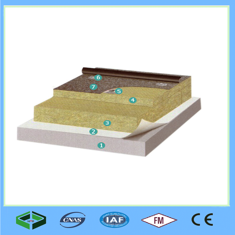 100% Response Rate High Density Hydrophonic Soundproof Rock Wool Insulation Board