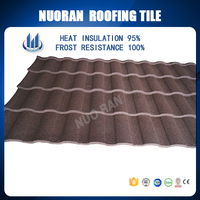 Nuoran Stone Coated Roof Tile/Aluminum Zinc Roofing Shingle/Colorful Sand Coated Steel Roof