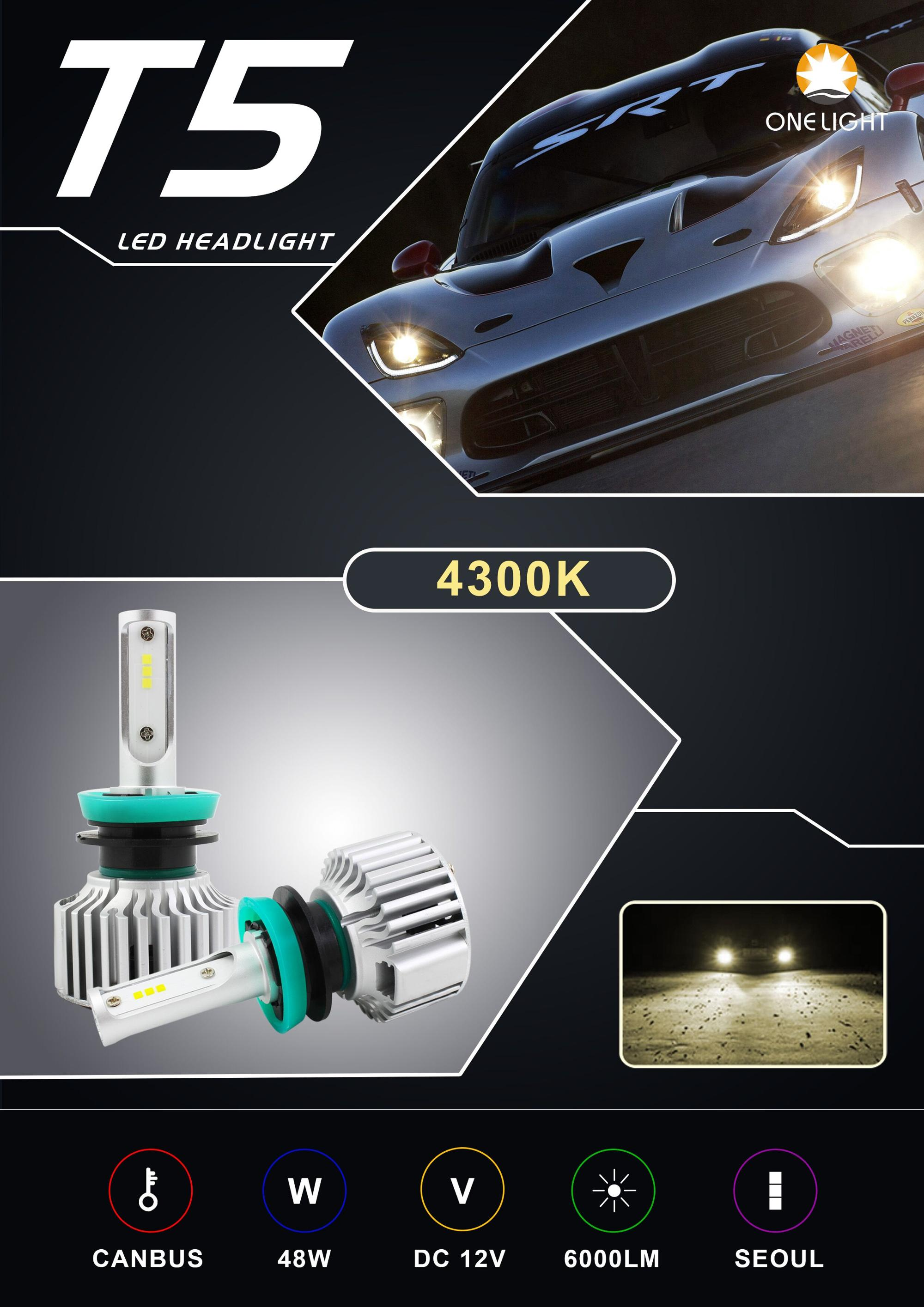 T5 PLUS LED headlight dual color triple color lamp