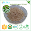 animal feed nutritional supplements panax ginseng leaves extract 80%UV