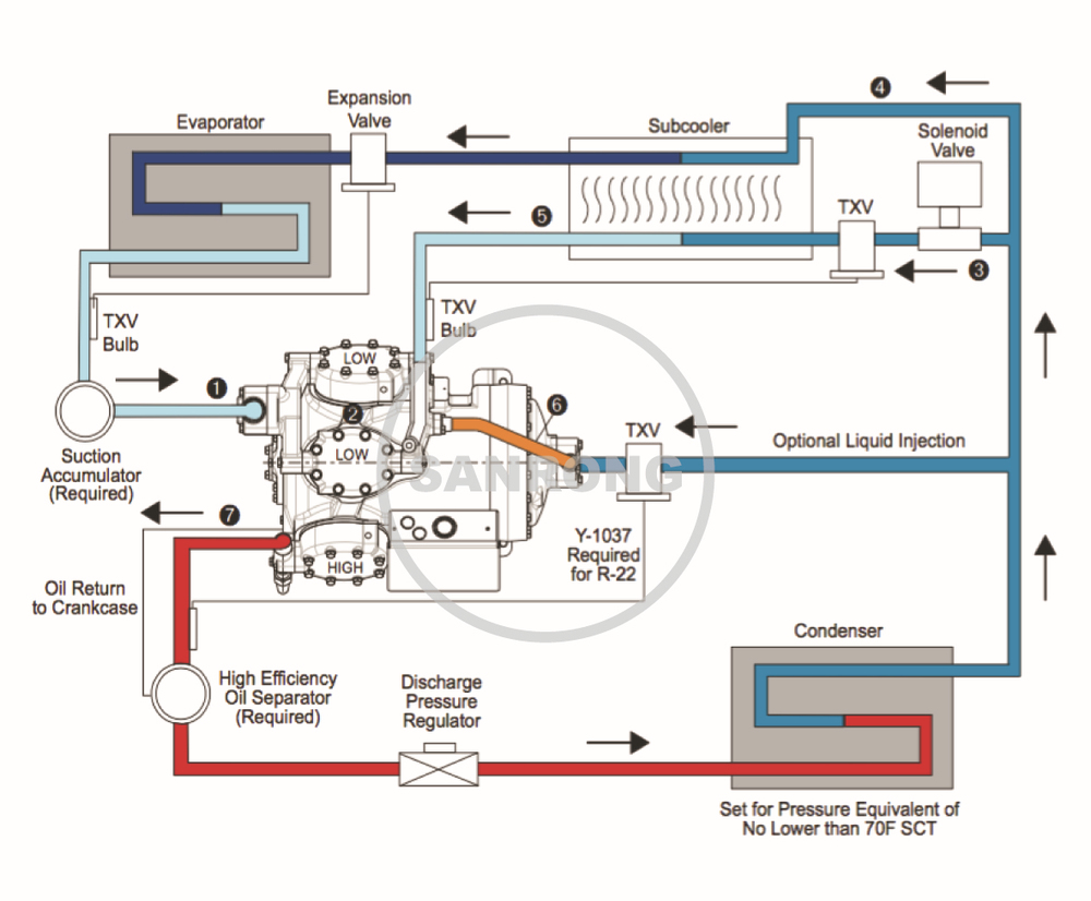 Carlyle Compressor Wiring Diagram : Reciprocating compressor wiring diagram centrifugal