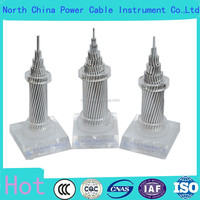 AAC and ACSR stranded bare aluminum conductor power cable