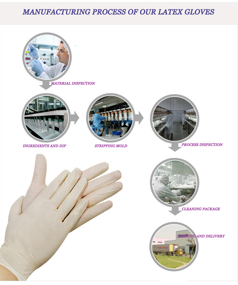 Latex glove malasia