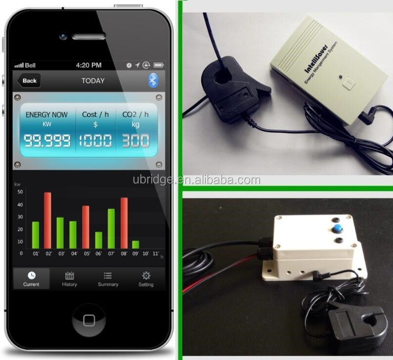 3 phase wireless electricity meters / Wireless energy meter / Wireless energy Monitor power meter