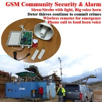 GSM SMS alarm for community security