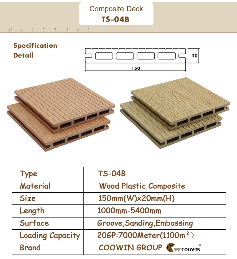 Non slip wood plastic composite decking 100 pvc wpc for Non wood decking material