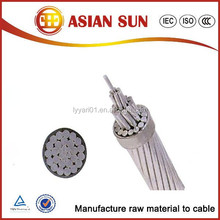 AAAC All Aluminum Alloy Conductor aaac Bare conductor 11kv overhead transmission line
