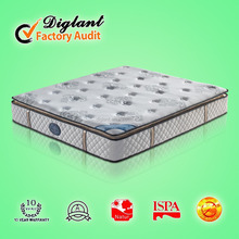 tempering jade coir mattress price