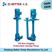 Better Pump factory direct sale stainless steel impeller IP54 Sewage Pump