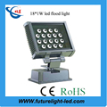 The most powerful mini 18w led flood light outdoor