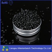 Rubber pellet recycling plastic black masterbatch chinese manufacturer