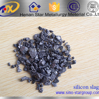 Si Slag Supplier In Minerals And