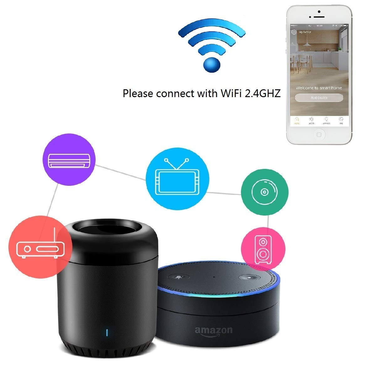Smart Home Wifi to IR Remote Control OEM Smart Home Control Universal IR Remote Control For TV