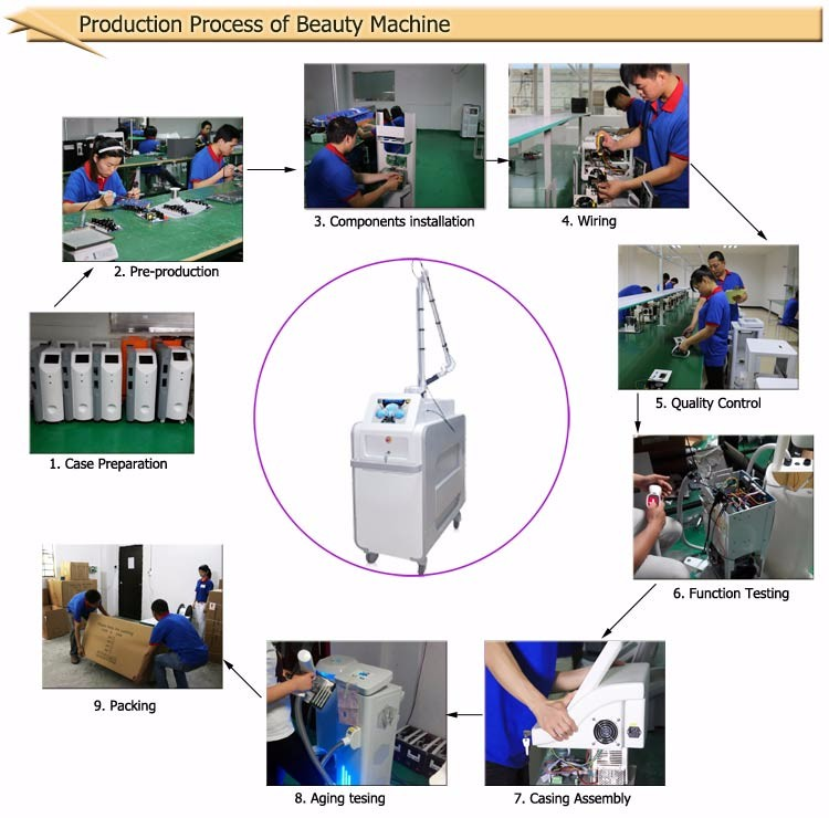 High efficient pico laser tattoo removal machine pigment removal