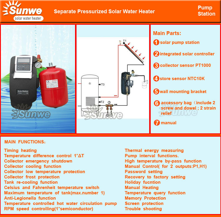 Separate Pressurized Solar Water Heater With Heat Pipe