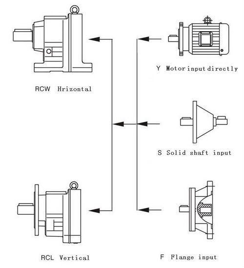 Large torque R series helical gearbox