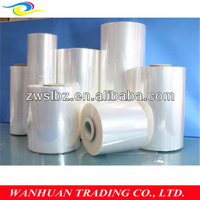 pallet shrink wrap film