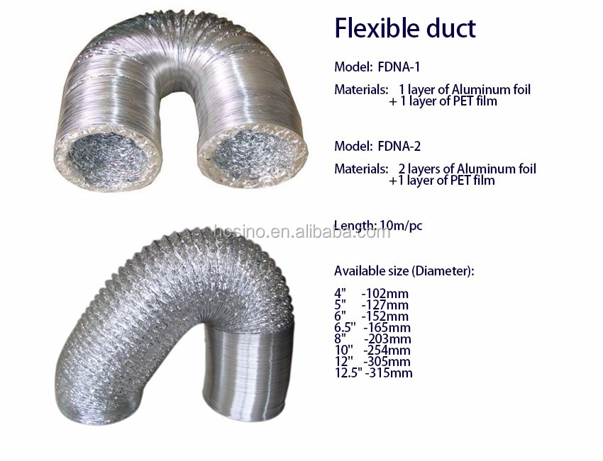 Fire resistant ventilation air flexible aluminum duct