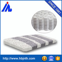 Top Quality Sofa Cushion and Mattress Pocket Spring