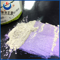 T-05 Deep Blue | Purple-Red colors, Chameleon pearl pigments for Cosmetics, Synthetic Mica Chameleon pigments