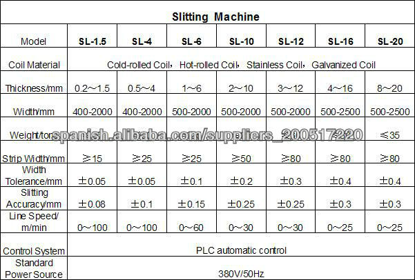 High Precision Automatic galvanized steel Coil Slitting Machine Manufacture