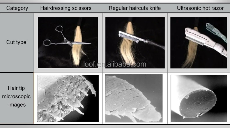 2017 hot selling hot hair razor with heating function