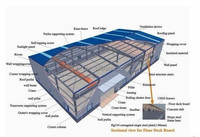 2015 hot steel frame warehouse construction design steel structure warehouse