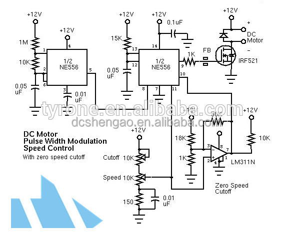 high power bldc motor