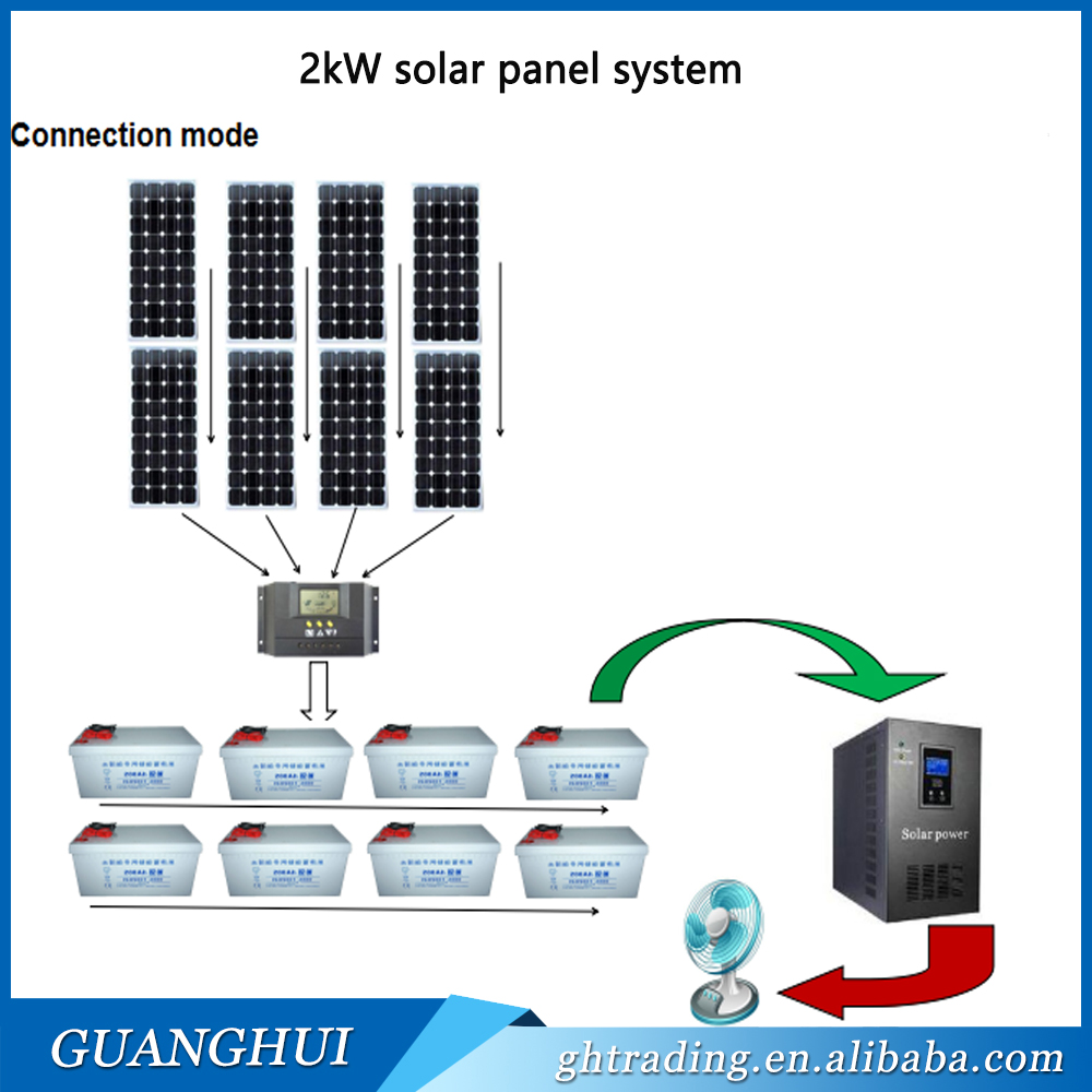 2kw home power remote cooling solar pv systems to south africa