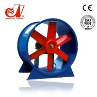 Poultry Exhaust Fan 440v Ventilation Axial Flow Impeller Fan