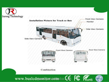 Monitoring security all around view system for bus/truck coach