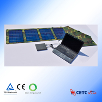 20w Portable Foldable Solar Panel For