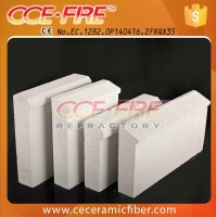 CCEWOOL Hot blast stove sintered mullite brick supplier