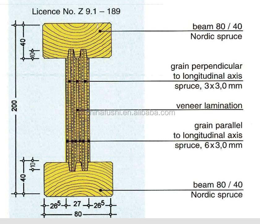 Laminated Structural Lumber ~ Laminated plywood structural beams h beam timber