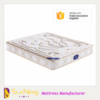 alibaba single cheap italian mattress A-1049