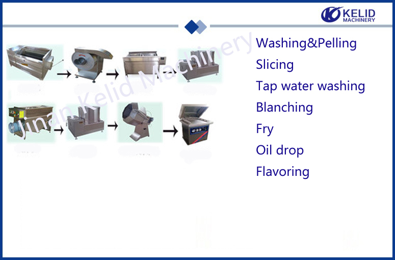 High quality fresh potato chips flakes making machine