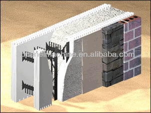 Permanent insulated formwork permanent insulated formwork for Buildblock icf pricing