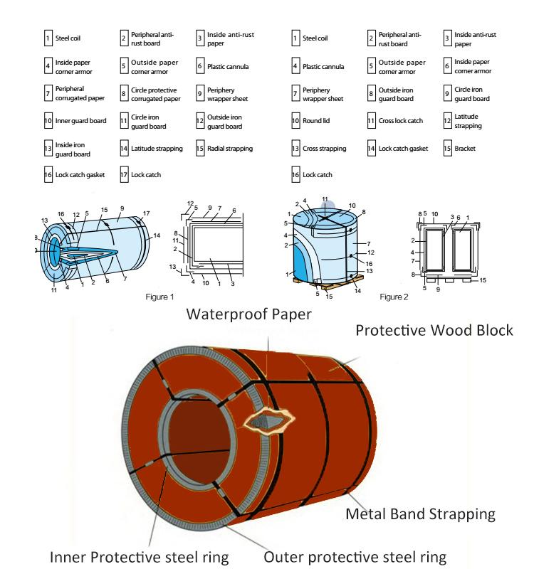냉연 더블 위상 스틸 국내 자동차 부품