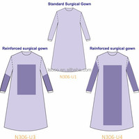 Free sample-types of surgical dressings