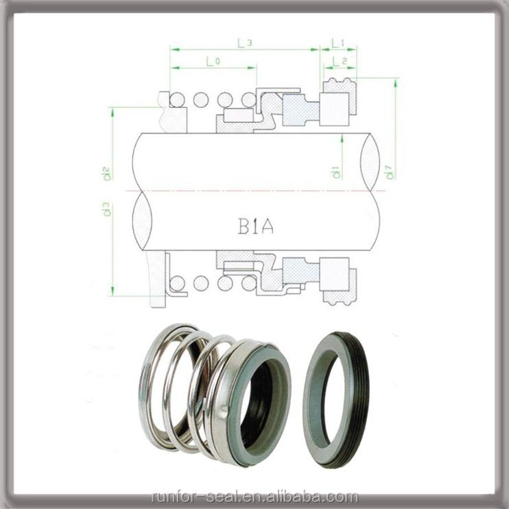 BIA-1.jpg