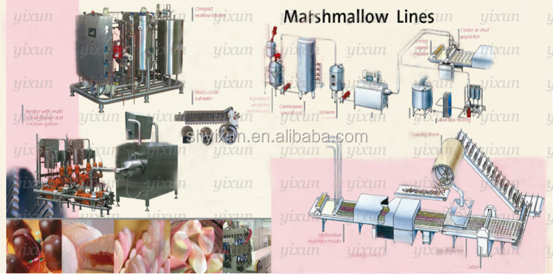YX/EM120 Automatic cotton candy production line