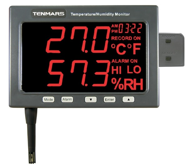 Temperature And Humidity LED Monitor