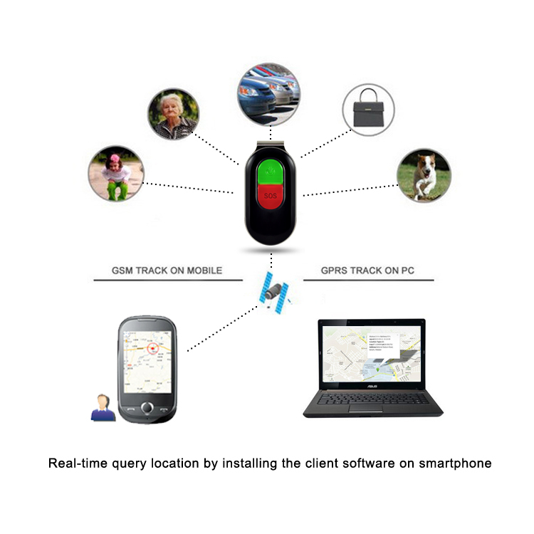 2015 New Ningmore Mini Global GSM GPS Tracker NT20 IPX6 Waterproof For Pet And Person Use