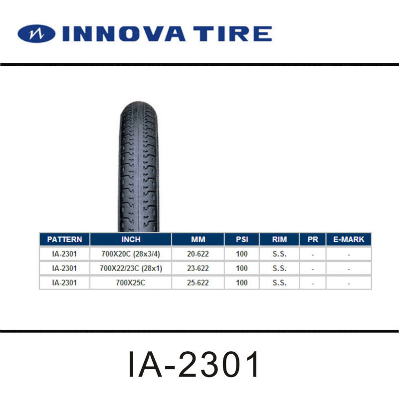 Borita Road Bike Tyres compare with Kenda IA-2301