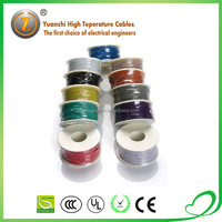 ul 1333 types of conductor wire